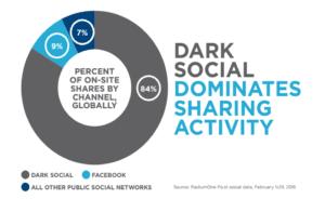 dark-social-mobie-sharing-20161