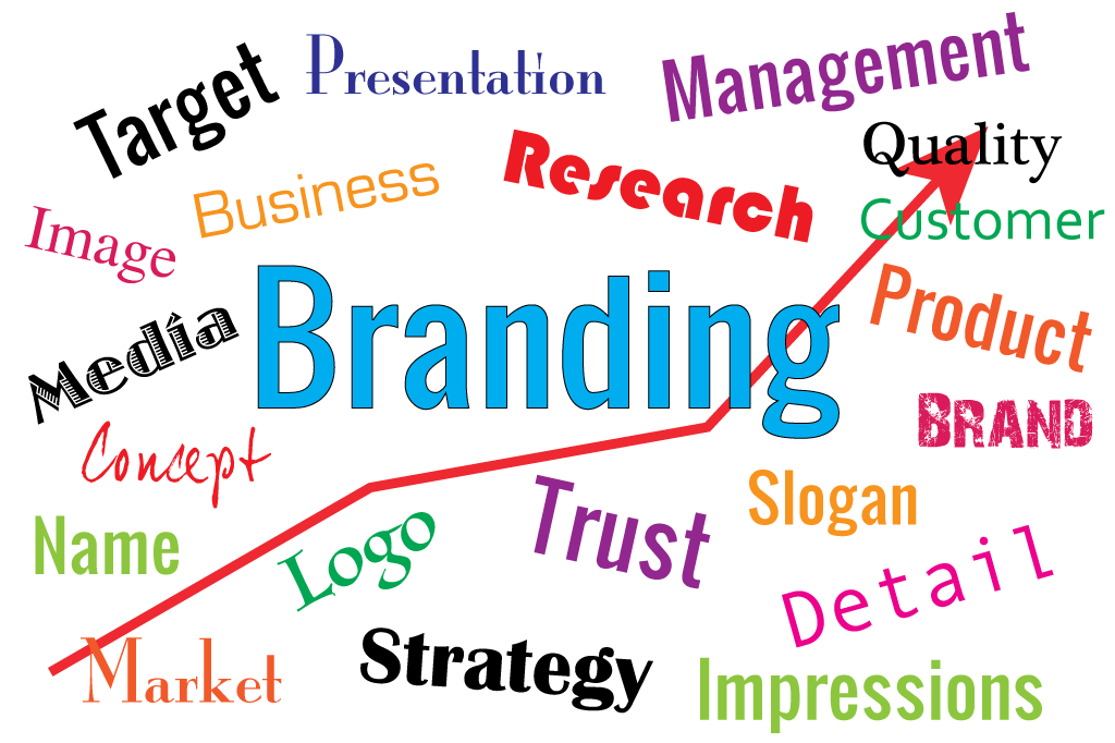 why branding is important in marketing media venue